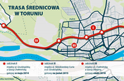 trasa_srednicowa